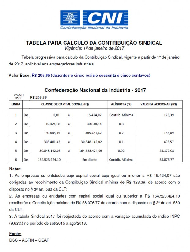 tabelasindical2017
